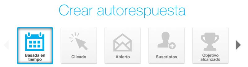 autorrespuesta email marketing en GetResponse