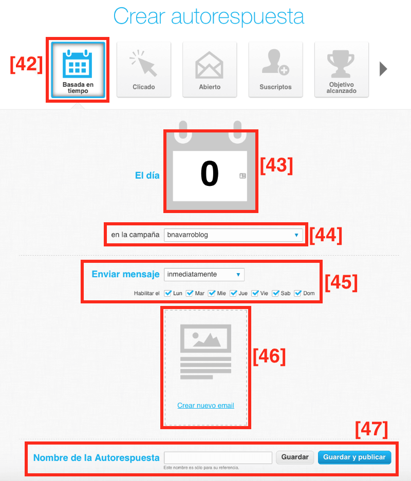secuencia de autorrespuesta email marketing