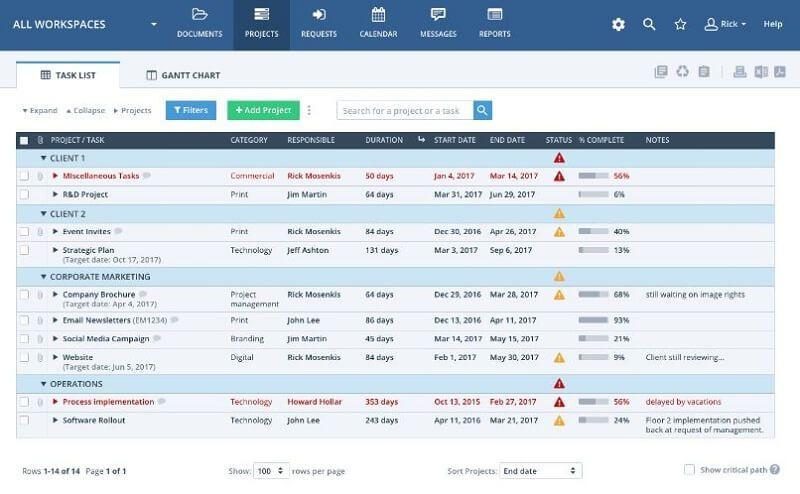 Herramientas de gestión de proyectos: Workzone